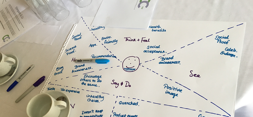 cc-ltd-workshops-empathy-map-strategy-panning
